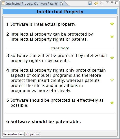 "The reconstructed argument ""Intellectual property"""